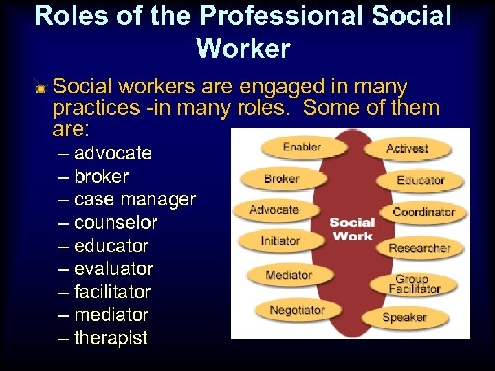 Roles of the Professional Social Worker Social workers are engaged in many practices -in