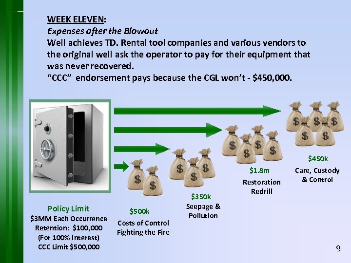 WEEK ELEVEN: Expenses after the Blowout Well achieves TD. Rental tool companies and various