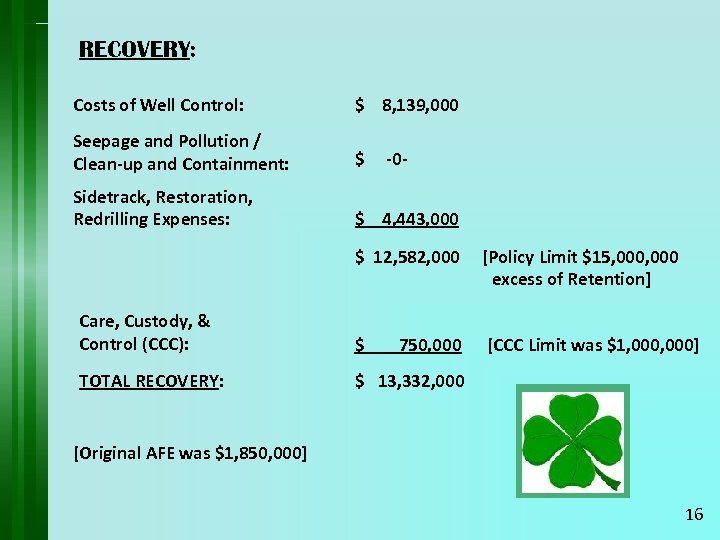 RECOVERY: Costs of Well Control: $ 8, 139, 000 Seepage and Pollution / Clean-up