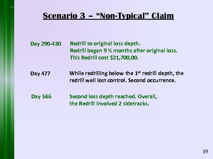 "Scenario 3 – ""Non-Typical"" Claim Day 290 -430 Redrill to original loss depth. Redrill"