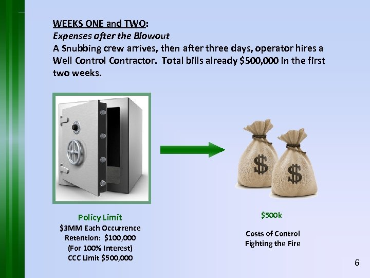 WEEKS ONE and TWO: Expenses after the Blowout A Snubbing crew arrives, then after
