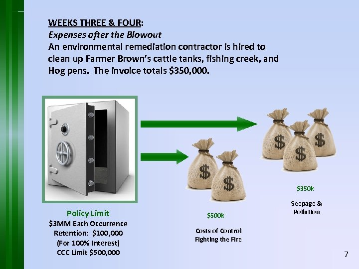 WEEKS THREE & FOUR: Expenses after the Blowout An environmental remediation contractor is hired