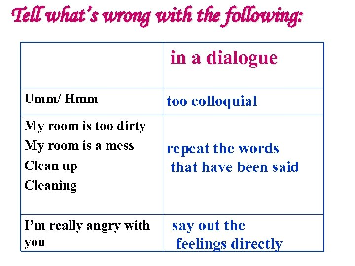 Tell what's wrong with the following: in a dialogue Umm/ Hmm too colloquial My