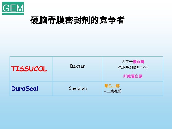 GEM 硬脑脊膜密封剂的竞争者 TISSUCOL Dura. Seal Baxter Covidien 人冻干凝血酶 (源自欧洲输血中心) + 纤维蛋白原 聚乙二醇 +三赖氨酸
