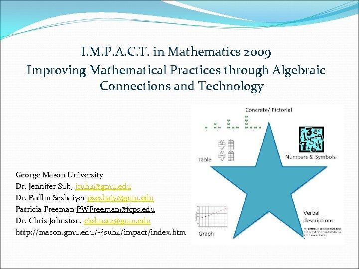 I. M. P. A. C. T. in Mathematics 2009 Improving Mathematical Practices through Algebraic