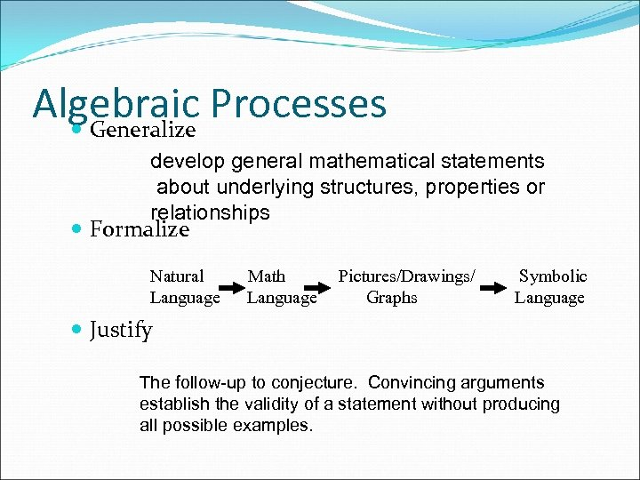 Algebraic Processes Generalize develop general mathematical statements about underlying structures, properties or relationships Formalize
