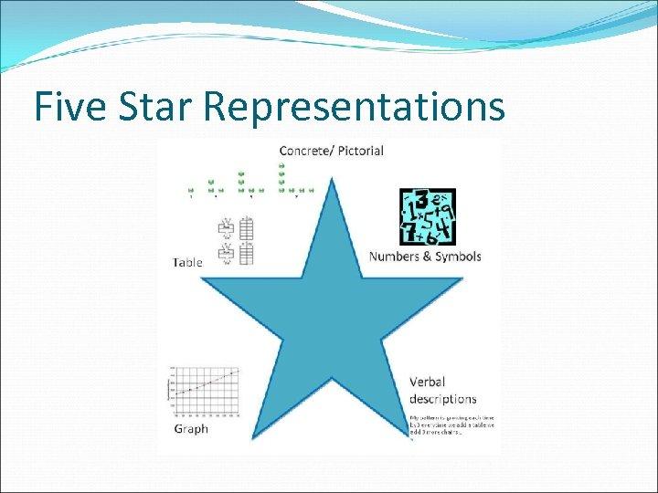 Five Star Representations