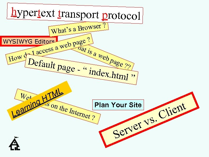 hypertext transport protocol ? a Browser What's ? WYSIWYG Editors ph Wage b a