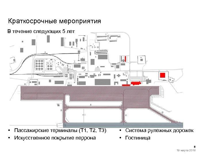 Краткосрочные мероприятия В течение следующих 5 лет • Пассажирские терминалы (T 1, T 2,