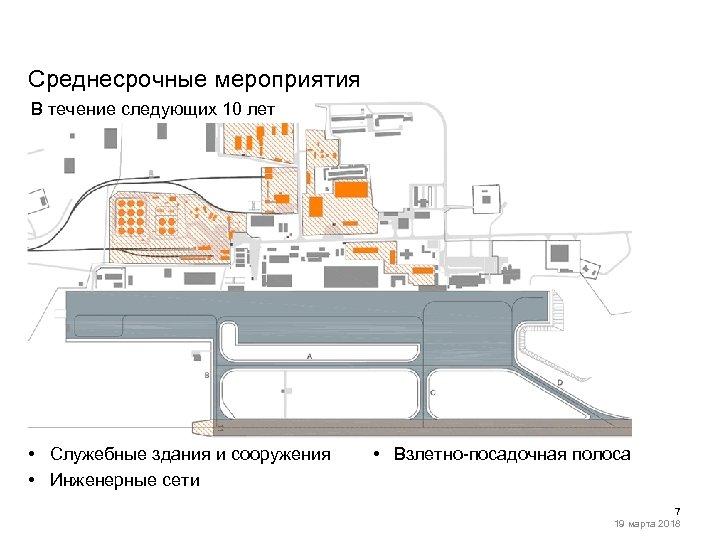 Среднесрочные мероприятия В течение следующих 10 лет • Служебные здания и сооружения • Инженерные