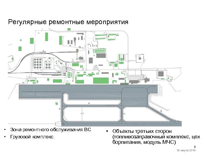 Регулярные ремонтные мероприятия • Зона ремонтного обслуживания ВС • Грузовой комплекс • Объекты третьих