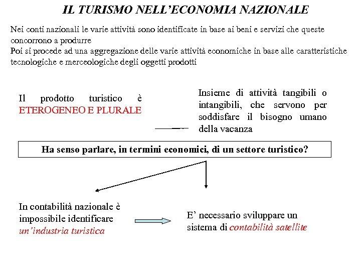 IL TURISMO NELL'ECONOMIA NAZIONALE Nei conti nazionali le varie attività sono identificate in base