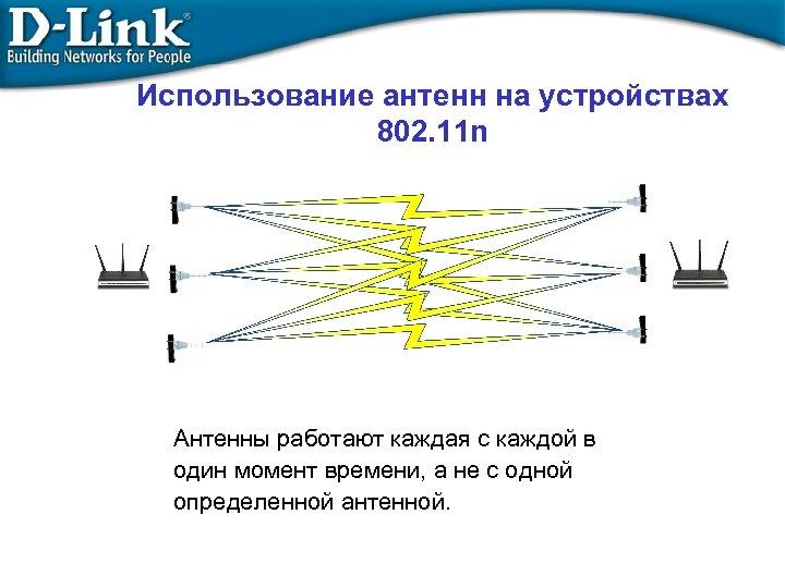 Использование антенн на устройствах 802. 11 n Антенны работают каждая с каждой в один