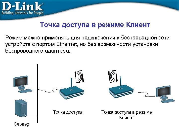 Точка доступа в режиме Клиент Режим можно применять для подключения к беспроводной сети устройств