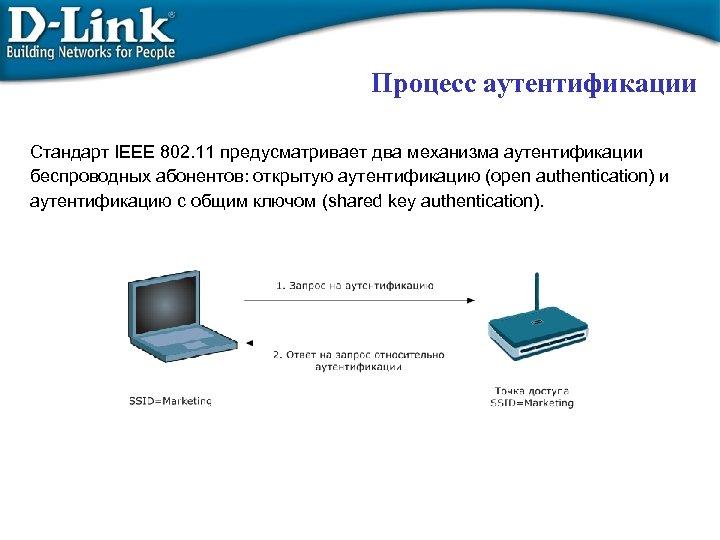 Процесс аутентификации Стандарт IEEE 802. 11 предусматривает два механизма аутентификации беспроводных абонентов: открытую аутентификацию