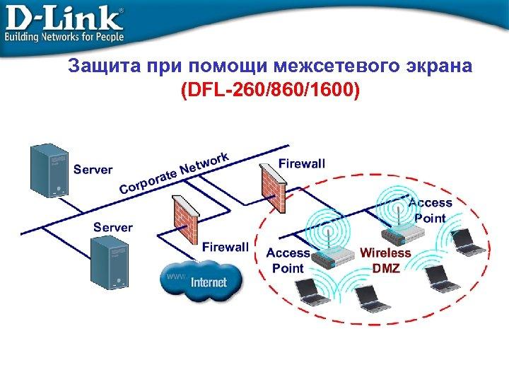 Защита при помощи межсетевого экрана (DFL-260/860/1600)