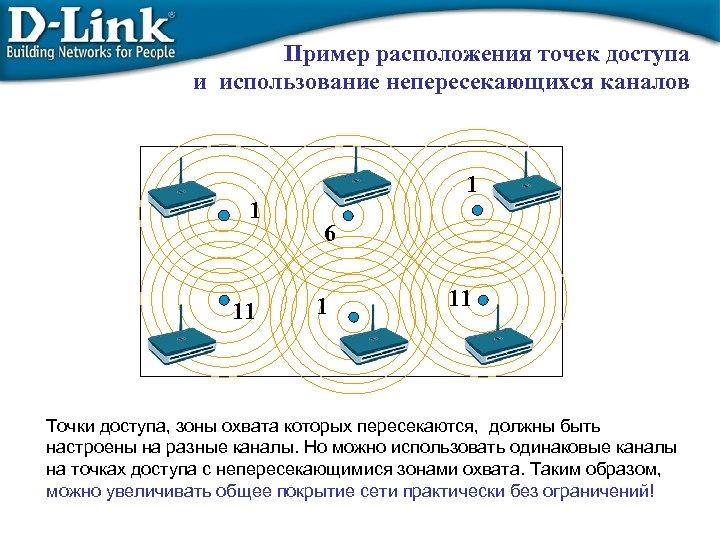 Пример расположения точек доступа и использование непересекающихся каналов 1 11 1 6 1 11