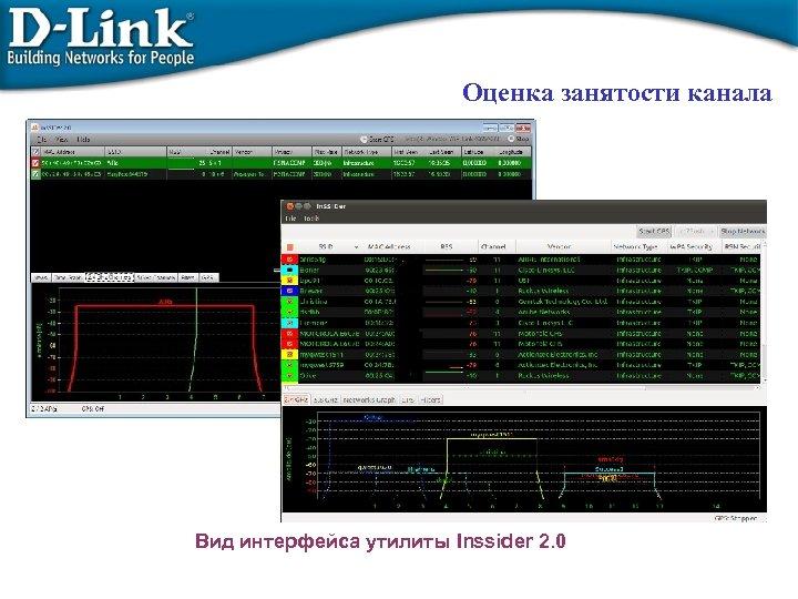 Оценка занятости канала Вид интерфейса утилиты Inssider 2. 0