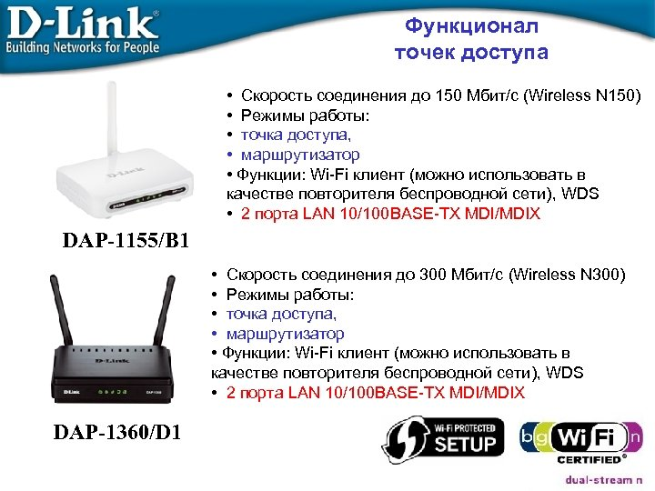 Функционал точек доступа • Скорость соединения до 150 Мбит/с (Wireless N 150) • Режимы