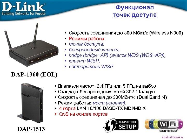 Функционал точек доступа • Скорость соединения до 300 Мбит/с (Wireless N 300) • Режимы