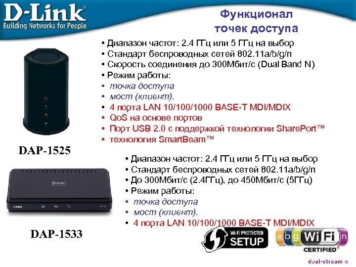 Функционал точек доступа DAP-1525 DAP-1533 • Диапазон частот: 2. 4 ГГц или 5 ГГц