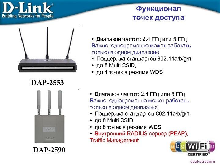 Функционал точек доступа • Диапазон частот: 2. 4 ГГц или 5 ГГц Важно: одновременно