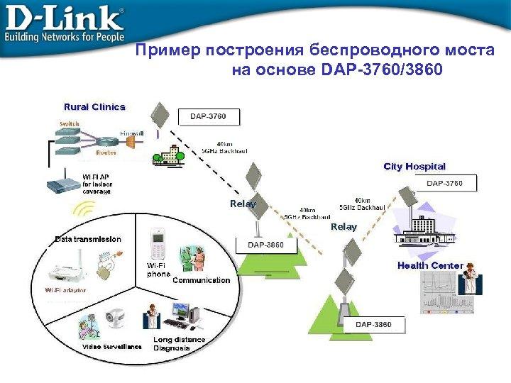 Пример построения беспроводного моста на основе DAP-3760/3860