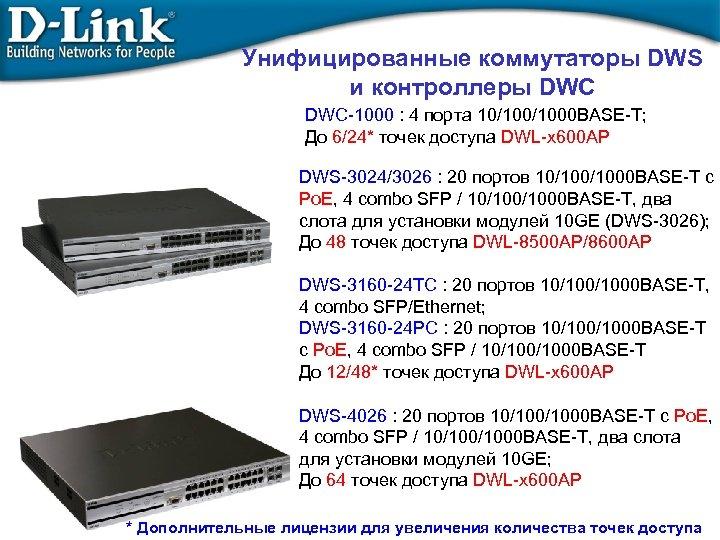 Унифицированные коммутаторы DWS и контроллеры DWC-1000 : 4 порта 10/1000 BASE-T; До 6/24* точек