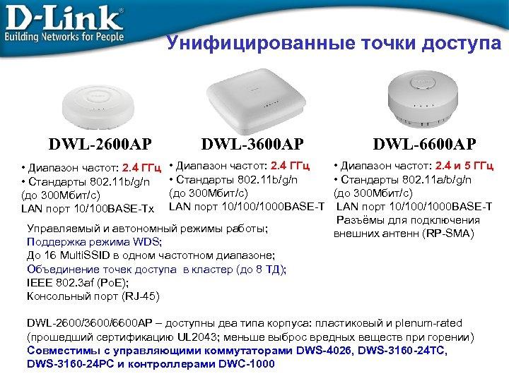 Унифицированные точки доступа DWL-2600 AP • Диапазон частот: 2. 4 ГГц • Стандарты 802.