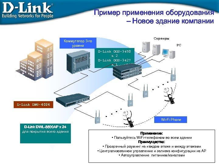 Пример применения оборудования – Новое здание компании Серверы Коммутатор 3 -го уровня PC D-Link