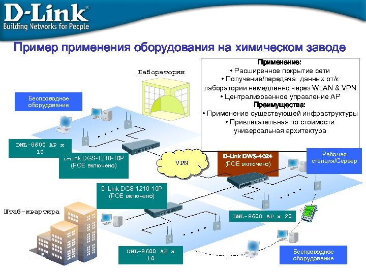 Пример применения оборудования на химическом заводе Лаборатория Беспроводное оборудование DWL-8600 AP x 10 D-Link