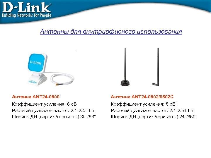 Антенны для внутриофисного использования Антенна ANT 24 -0600 Антенна ANT 24 -0802/0802 С Коэффициент