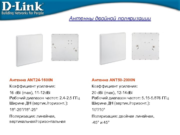 Антенны двойной поляризации Антенна ANT 24 -1600 N Антенна ANT 50 -2000 N Коэффициент