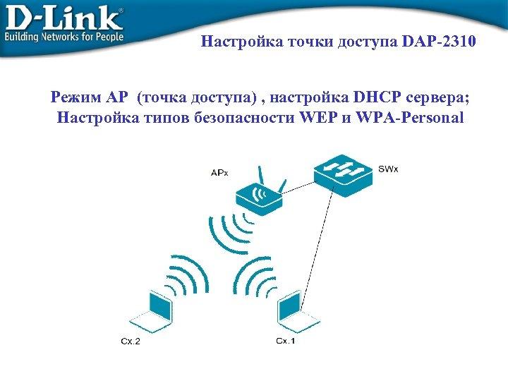 Настройка точки доступа DAP-2310 Режим AP (точка доступа) , настройка DHCP сервера; Настройка типов