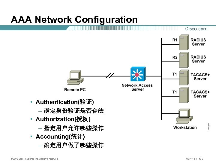 AAA Network Configuration • Authentication(验证) – 确定身份验证是否合法 • Authorization(授权) – 指定用户允许哪些操作 • Accounting(统计) –