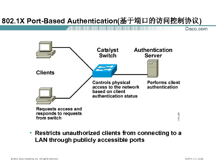 802. 1 X Port-Based Authentication(基于端口的访问控制协议) • Restricts unauthorized clients from connecting to a LAN