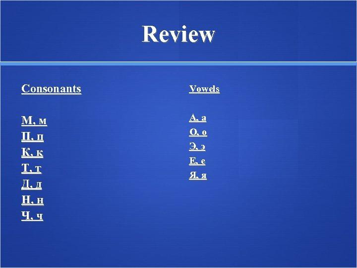 Review Consonants Vowels М, м П, п К, к Т, т Д, д Н,