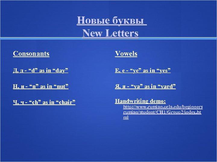 "Новые буквы New Letters Consonants Vowels Д, д - ""d"" as in ""day"" Е,"