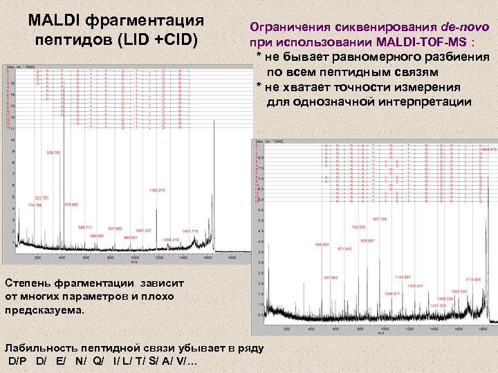 MALDI фрагментация пептидов (LID +CID) Ограничения cиквенирования de-novo при использовании MALDI-TOF-MS : * не