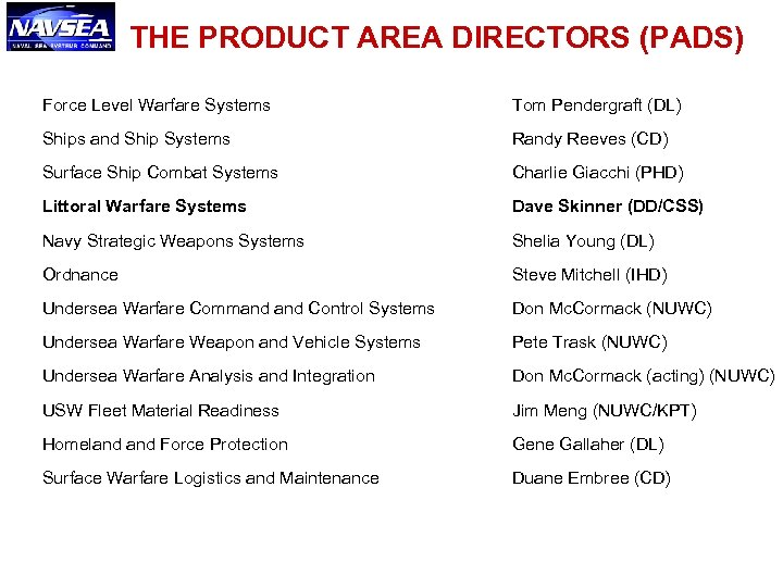 THE PRODUCT AREA DIRECTORS (PADS) Force Level Warfare Systems Tom Pendergraft (DL) Ships and
