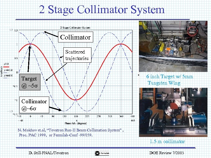 2 Stage Collimator System Collimator Scattered trajectories Target @ ~5 s 6 inch Target