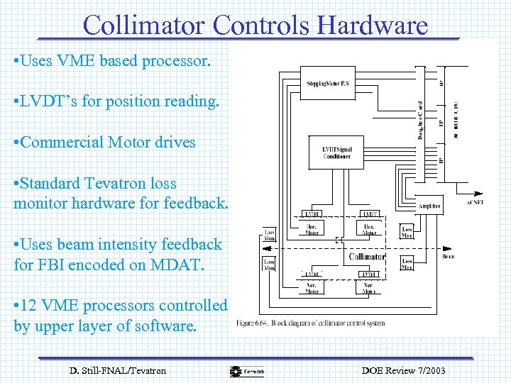 Collimator Controls Hardware • Uses VME based processor. • LVDT's for position reading. •