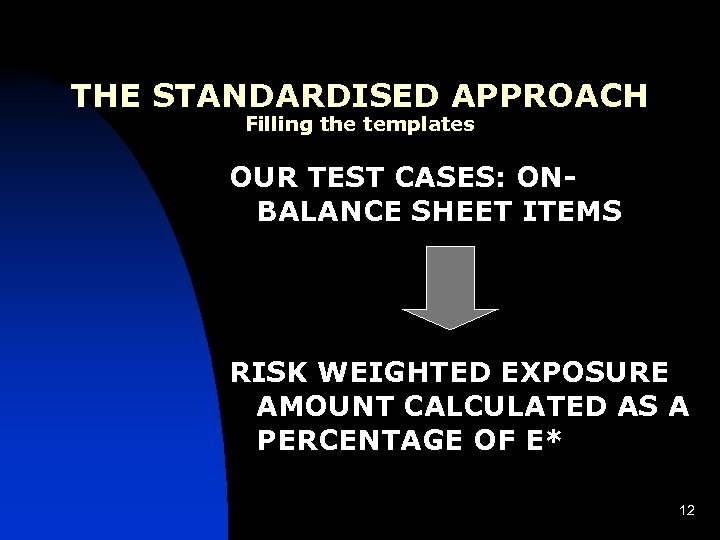 THE STANDARDISED APPROACH Filling the templates OUR TEST CASES: ONBALANCE SHEET ITEMS RISK WEIGHTED