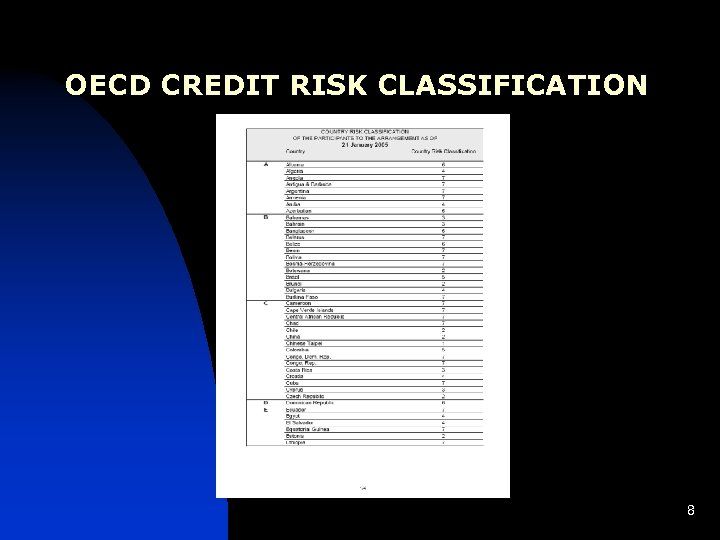 OECD CREDIT RISK CLASSIFICATION 8