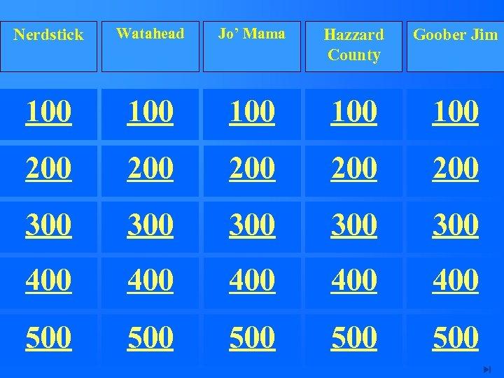 Nerdstick Watahead Jo' Mama Hazzard County Goober Jim 100 100 100 200 200 200