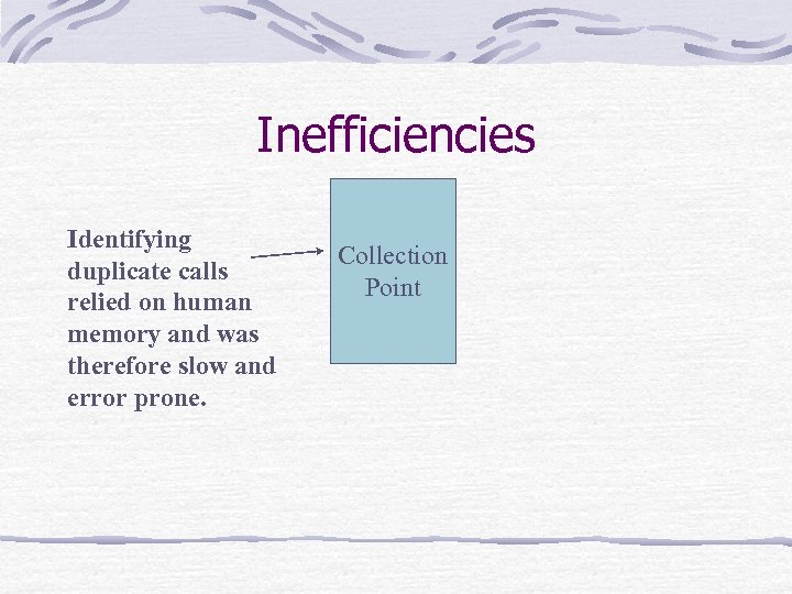 Inefficiencies Identifying duplicate calls relied on human memory and was therefore slow and error