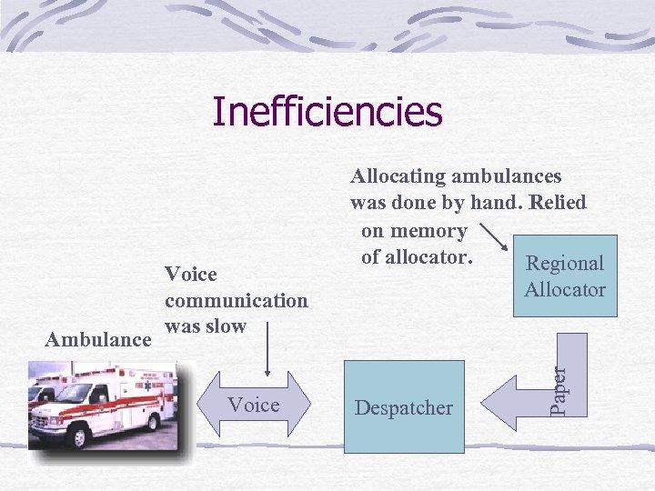 Inefficiencies Voice Allocator Despatcher Paper Ambulance Voice communication was slow Allocating ambulances was done