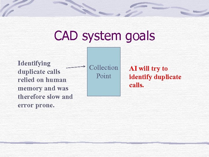 CAD system goals Identifying duplicate calls relied on human memory and was therefore slow