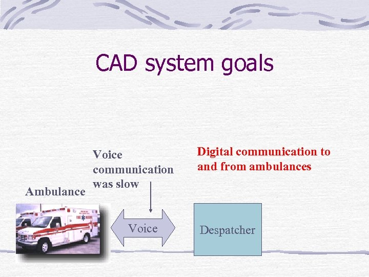 CAD system goals Ambulance Voice communication was slow Voice Digital communication to and from