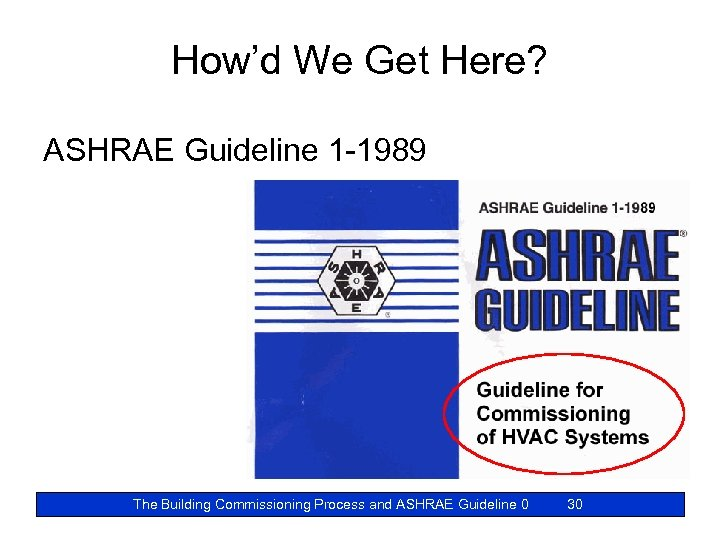 How'd We Get Here? ASHRAE Guideline 1 -1989 The Building Commissioning Process and ASHRAE